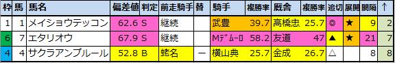 f:id:onix-oniku:20210325174055p:plain
