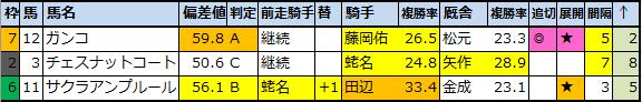 f:id:onix-oniku:20210325174140p:plain