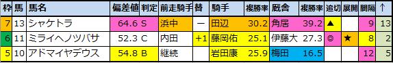 f:id:onix-oniku:20210325174231p:plain