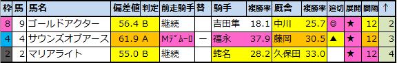 f:id:onix-oniku:20210325174318p:plain