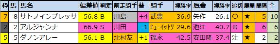 f:id:onix-oniku:20210325193458p:plain