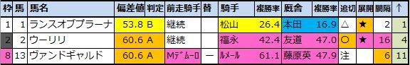f:id:onix-oniku:20210325193550p:plain