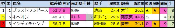 f:id:onix-oniku:20210325193638p:plain