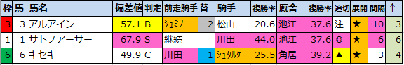 f:id:onix-oniku:20210325193728p:plain