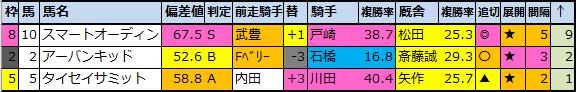 f:id:onix-oniku:20210325193817p:plain