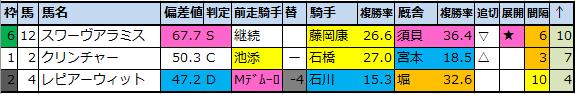 f:id:onix-oniku:20210325213711p:plain