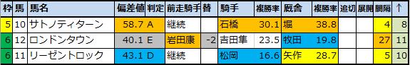 f:id:onix-oniku:20210325213800p:plain