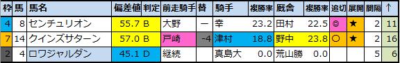 f:id:onix-oniku:20210325213851p:plain