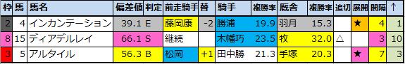 f:id:onix-oniku:20210325213932p:plain