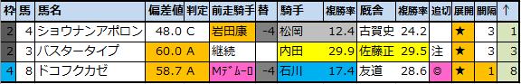f:id:onix-oniku:20210325214025p:plain