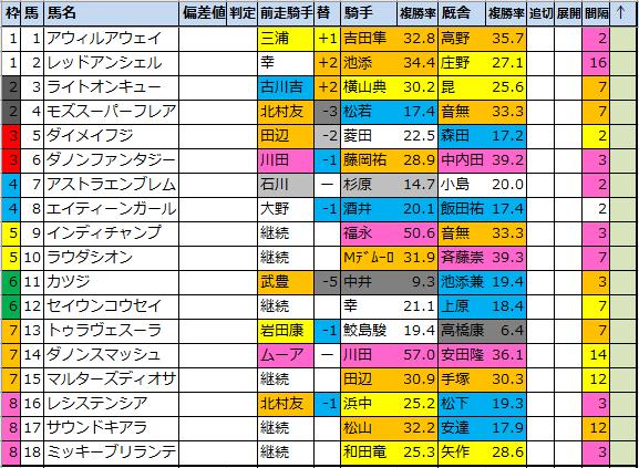 f:id:onix-oniku:20210326100107p:plain