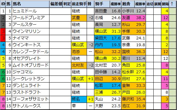 f:id:onix-oniku:20210326114620p:plain