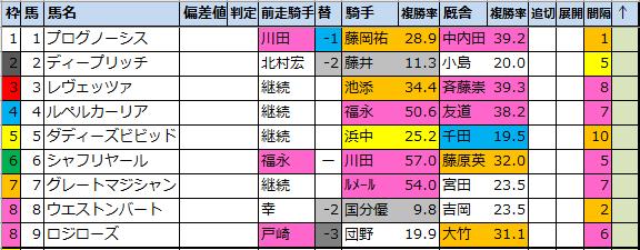 f:id:onix-oniku:20210326114831p:plain