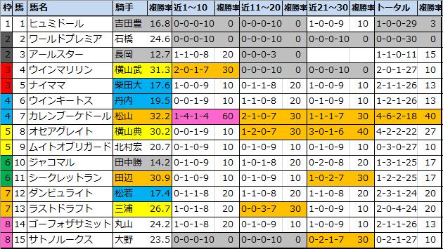 f:id:onix-oniku:20210326145840p:plain