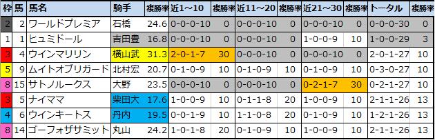 f:id:onix-oniku:20210326150010p:plain