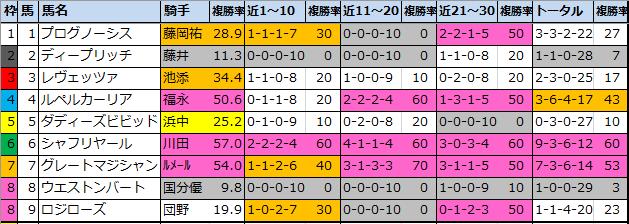 f:id:onix-oniku:20210326153936p:plain