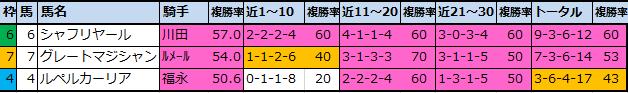 f:id:onix-oniku:20210326154010p:plain