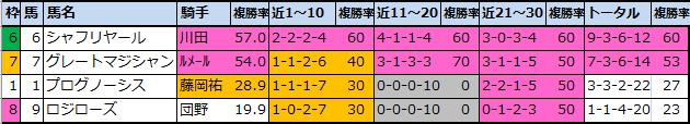 f:id:onix-oniku:20210326154043p:plain