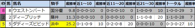 f:id:onix-oniku:20210326154109p:plain