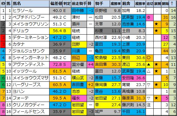 f:id:onix-oniku:20210326171506p:plain