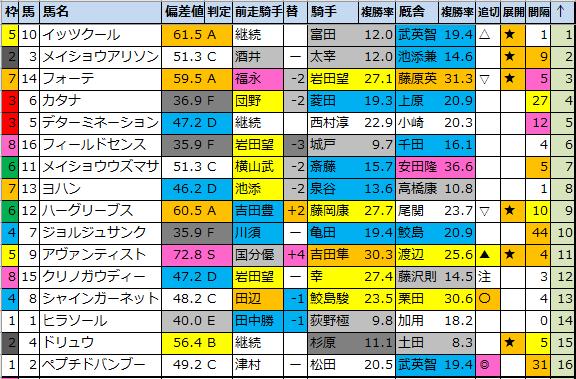 f:id:onix-oniku:20210326172116p:plain