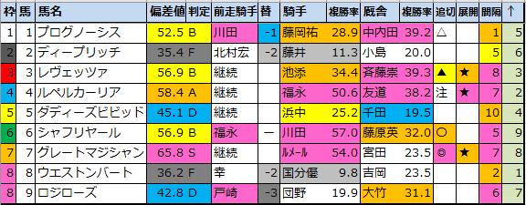 f:id:onix-oniku:20210326173741p:plain