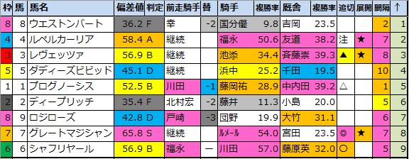f:id:onix-oniku:20210326174541p:plain