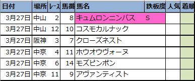 f:id:onix-oniku:20210326191724p:plain