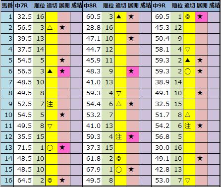 f:id:onix-oniku:20210326191915p:plain