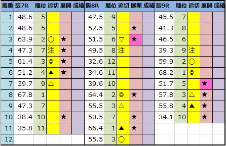 f:id:onix-oniku:20210326192017p:plain