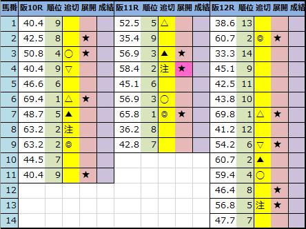 f:id:onix-oniku:20210326192043p:plain