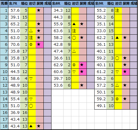 f:id:onix-oniku:20210326192113p:plain