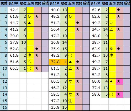 f:id:onix-oniku:20210326192145p:plain