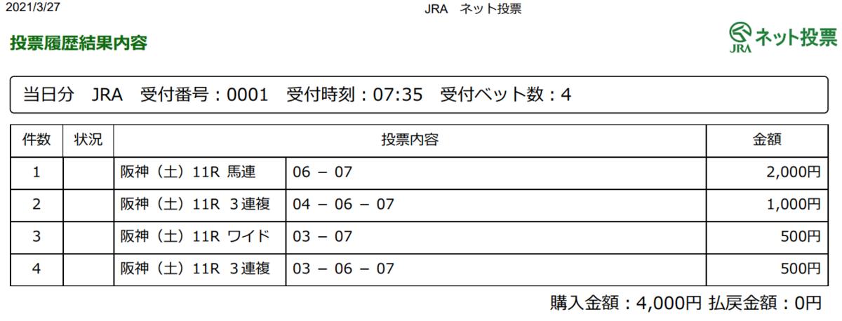 f:id:onix-oniku:20210327073958p:plain
