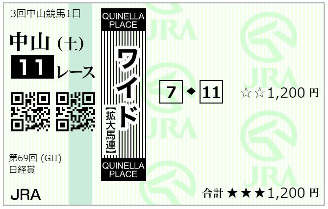 f:id:onix-oniku:20210327085723p:plain