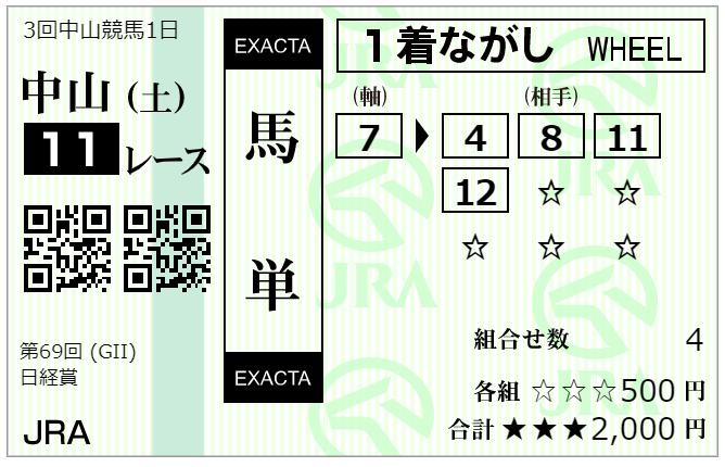 f:id:onix-oniku:20210327085822p:plain