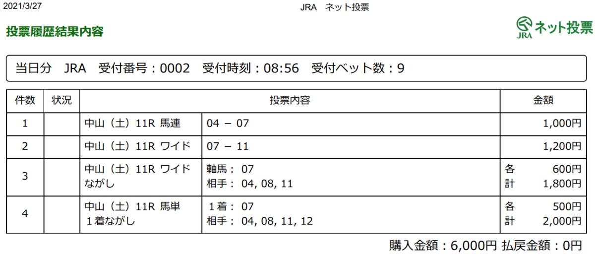 f:id:onix-oniku:20210327085859p:plain