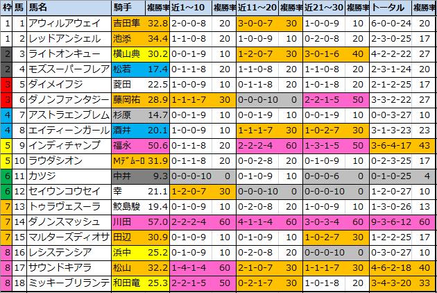 f:id:onix-oniku:20210327105243p:plain