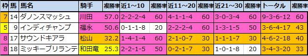 f:id:onix-oniku:20210327105315p:plain
