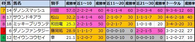 f:id:onix-oniku:20210327105345p:plain