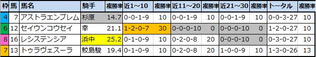 f:id:onix-oniku:20210327105422p:plain