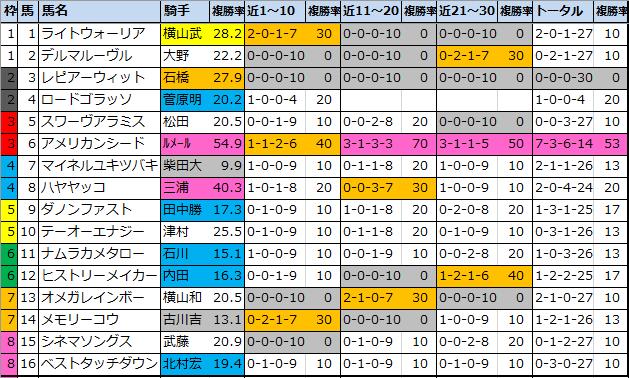 f:id:onix-oniku:20210327112955p:plain