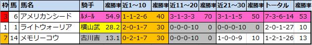 f:id:onix-oniku:20210327113140p:plain