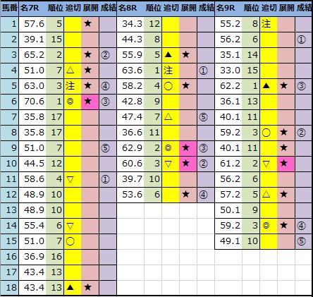 f:id:onix-oniku:20210327142422p:plain