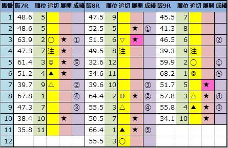 f:id:onix-oniku:20210327143425p:plain