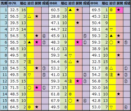 f:id:onix-oniku:20210327144423p:plain
