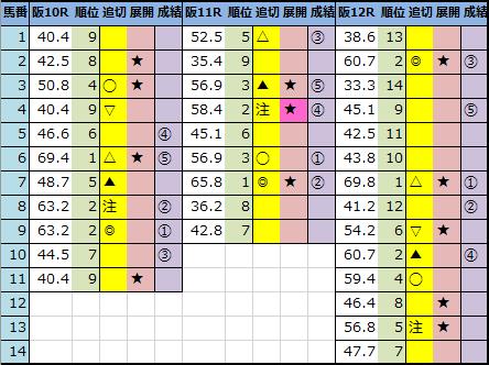 f:id:onix-oniku:20210327162007p:plain