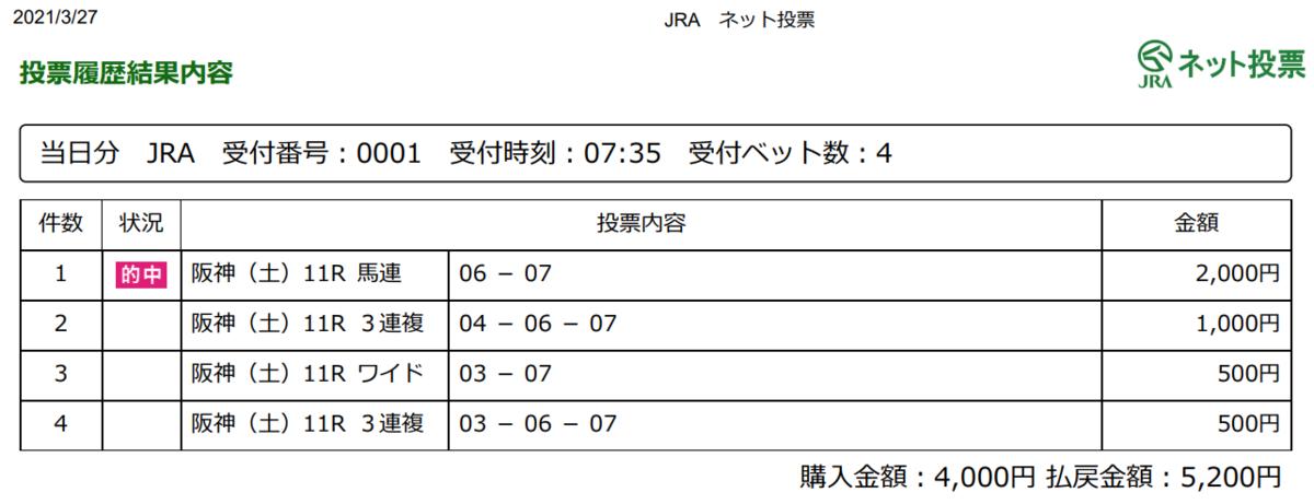 f:id:onix-oniku:20210327162734p:plain