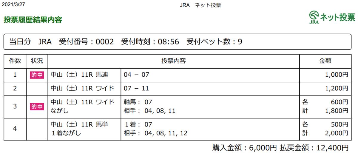 f:id:onix-oniku:20210327163319p:plain