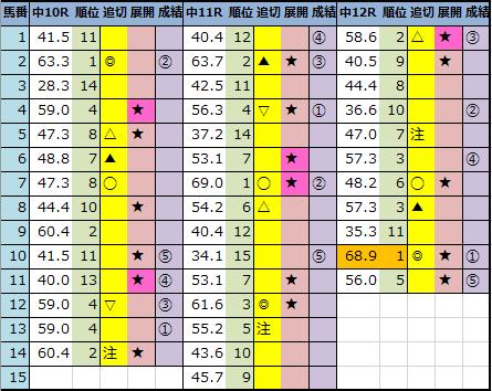 f:id:onix-oniku:20210327165341p:plain